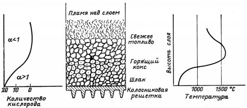 diagram-process-fuel-combustion-grate -hand_37726423.jpg